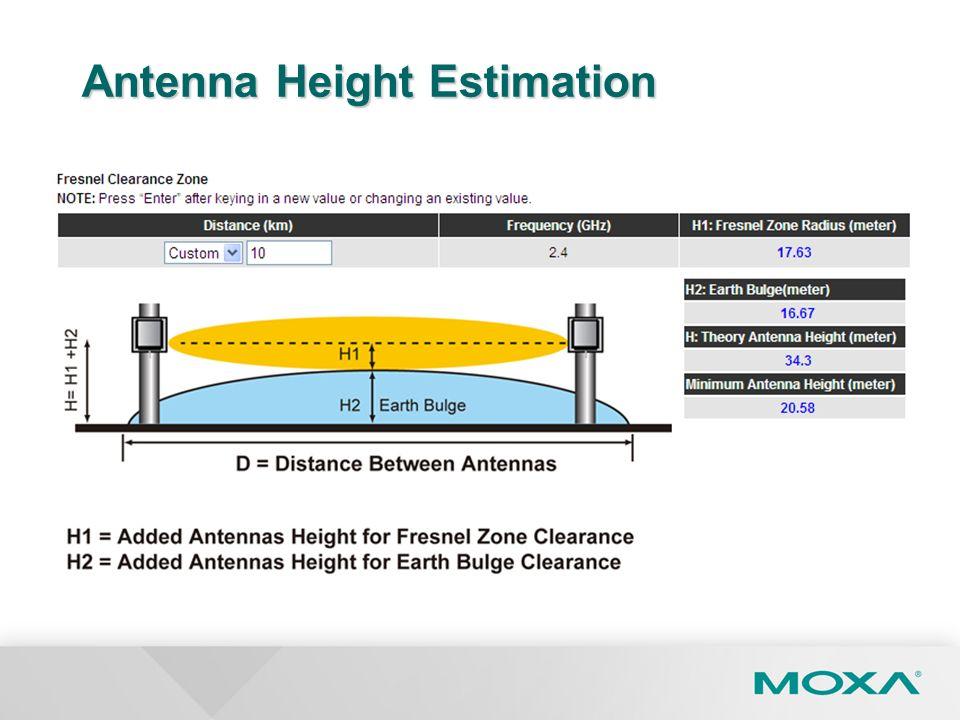Antenna Height Estimation
