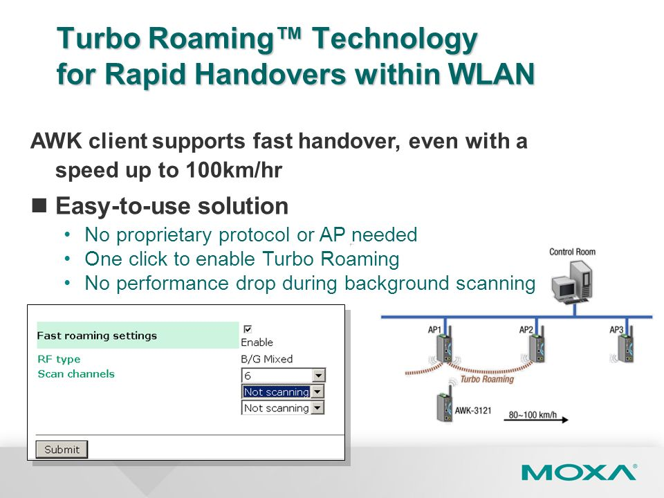 Turbo Roaming Technology for Rapid Handovers within WLAN AWK client supports fast handover, even with a speed up to 100km/hr Easy-to-use solution No p