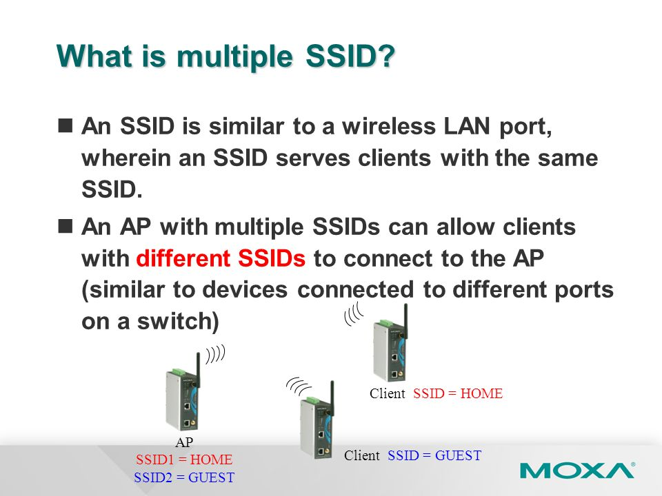What is multiple SSID? An SSID is similar to a wireless LAN port, wherein an SSID serves clients with the same SSID. An AP with multiple SSIDs can all