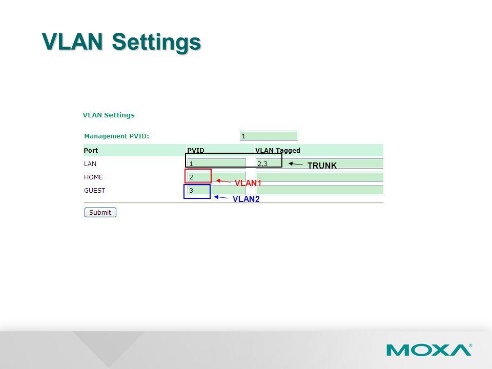 VLAN Settings VLAN1 VLAN2 TRUNK