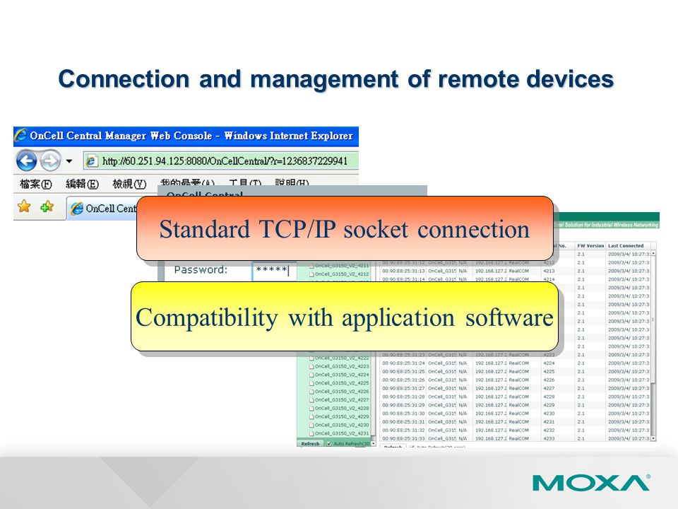 Connection and management of remote devices Standard TCP/IP socket connection Compatibility with application software