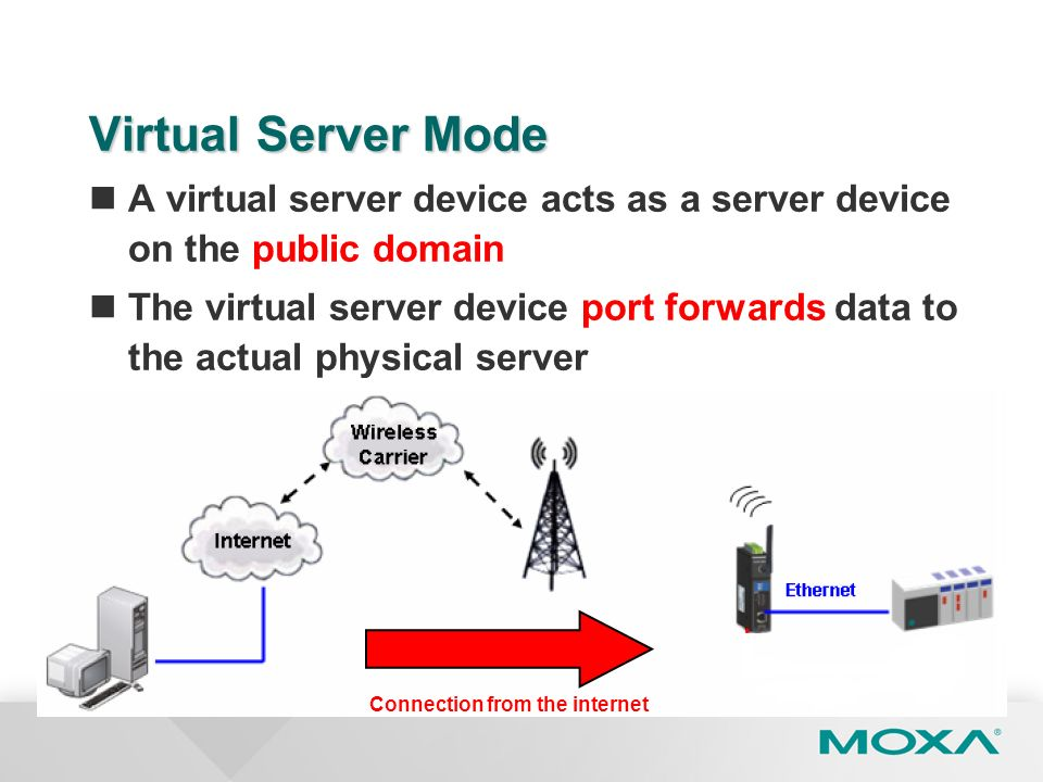Virtual Server Mode A virtual server device acts as a server device on the public domain The virtual server device port forwards data to the actual ph