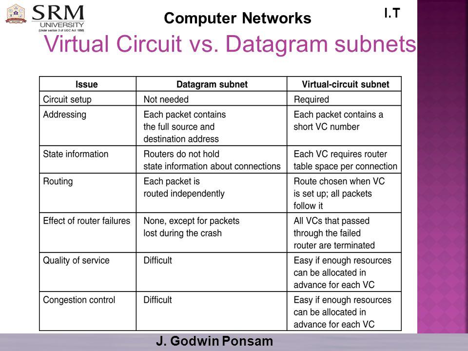 I.T Computer Networks J. Godwin Ponsam Virtual Circuit vs. Datagram subnets