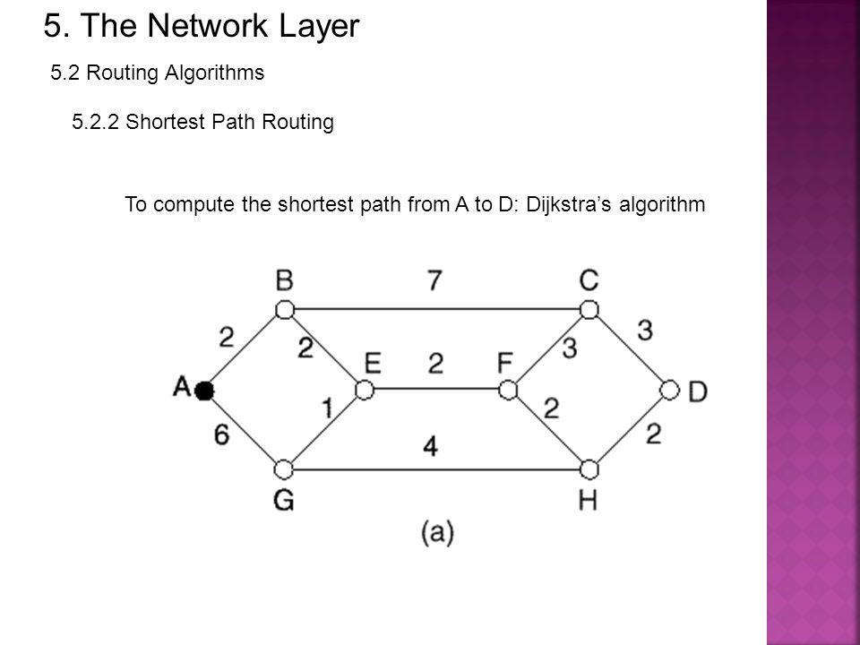 5. The Network Layer 5.2 Routing Algorithms 5.2.2 Shortest Path Routing To compute the shortest path from A to D: Dijkstras algorithm