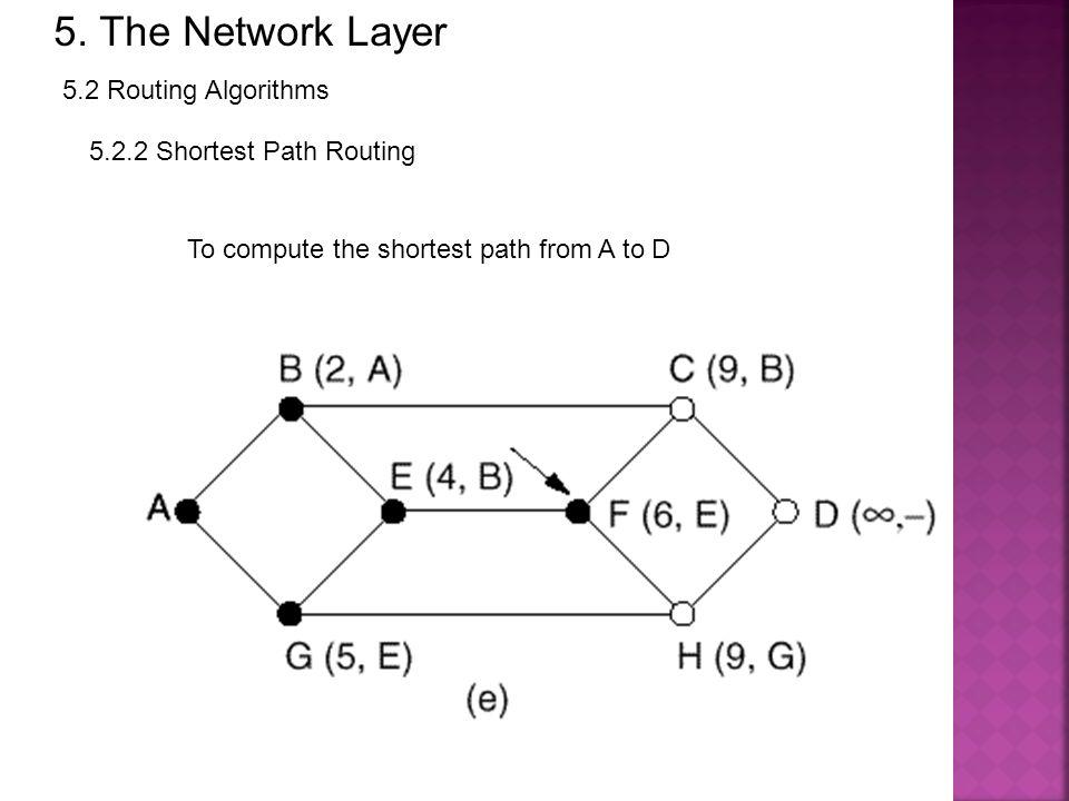 5. The Network Layer 5.2 Routing Algorithms 5.2.2 Shortest Path Routing To compute the shortest path from A to D