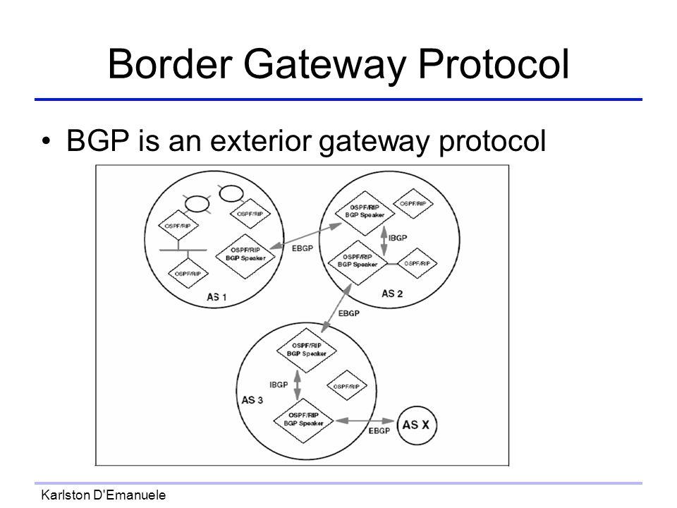 Karlston D Emanuele Border Gateway Protocol BGP is an exterior gateway protocol