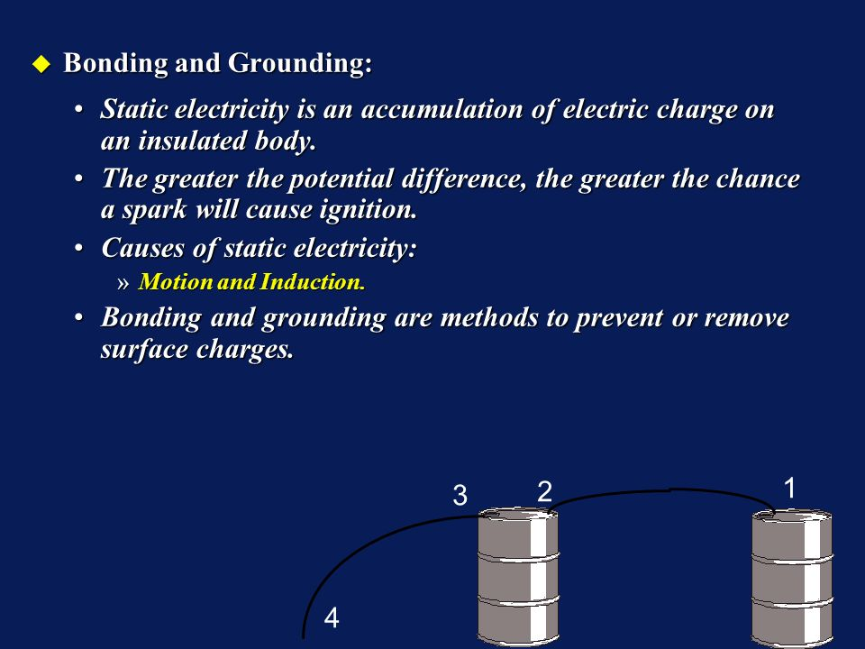 Bonding and Grounding: Bonding and Grounding: Static electricity is an accumulation of electric charge on an insulated body.Static electricity is an accumulation of electric charge on an insulated body.