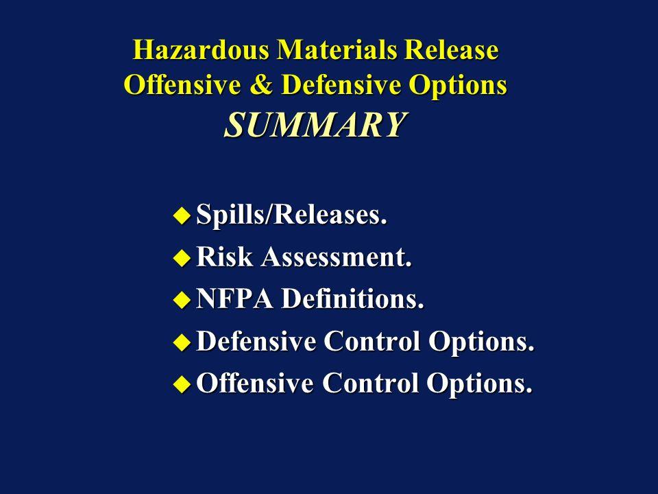 Hazardous Materials Release Offensive & Defensive Options SUMMARY Spills/Releases. Spills/Releases. Risk Assessment. Risk Assessment. NFPA Definitions
