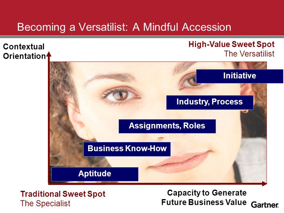 Specialist, Generalist, Versatilist Specialist Deep Skills Narrow Scope Peer-Recognized Unknown Outside Domain Generalist Broad Scope Shallow Skills Q
