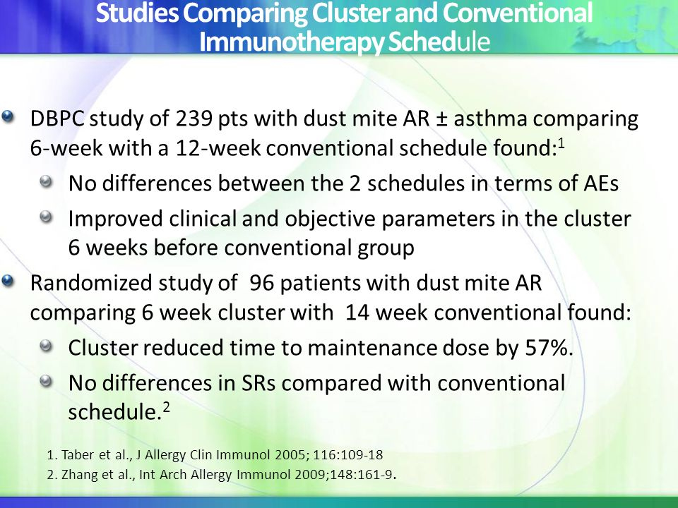 Studies Comparing Cluster and Conventional Immunotherapy Schedule DBPC study of 239 pts with dust mite AR ± asthma comparing 6-week with a 12-week con