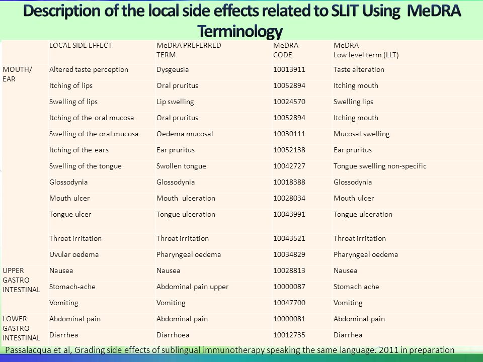 Passalacqua et al, Grading side effects of sublingual immunotherapy speaking the same language. 2011 in preparation LOCAL SIDE EFFECTMeDRA PREFERRED T