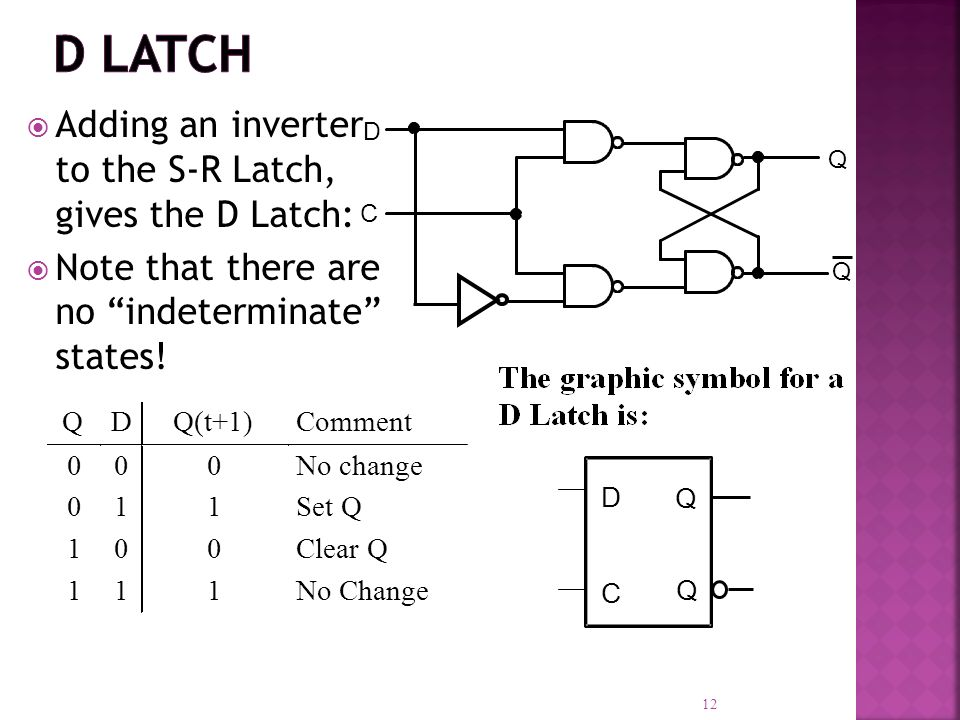 Adding an inverter to the S-R Latch, gives the D Latch: Note that there are no indeterminate states! Q D Q(t+1) Comment 0 0 0 No change 0 1 1 Set Q 1
