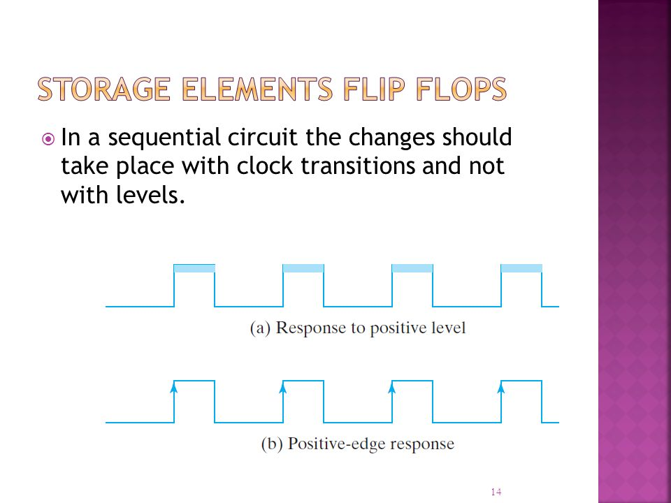 In a sequential circuit the changes should take place with clock transitions and not with levels. 14