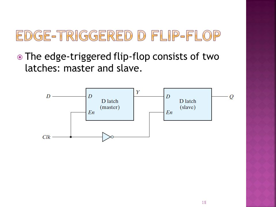 The edge-triggered flip-flop consists of two latches: master and slave. 18