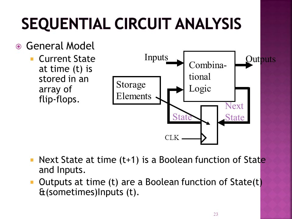 General Model Current State at time (t) is stored in an array of flip-flops. Next State at time (t+1) is a Boolean function of State and Inputs. Outpu
