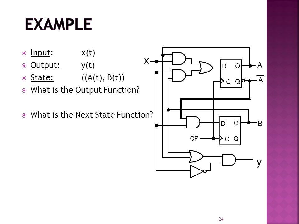 Input:x(t) Output:y(t) State:((A(t), B(t)) What is the Output Function? What is the Next State Function? 24