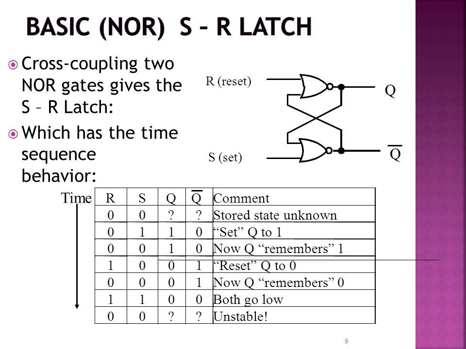 Cross-coupling two NOR gates gives the S – R Latch: Which has the time sequence behavior: S (set) R (reset) Q Q 9
