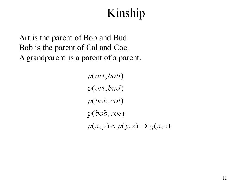 11 Kinship Art is the parent of Bob and Bud. Bob is the parent of Cal and Coe.