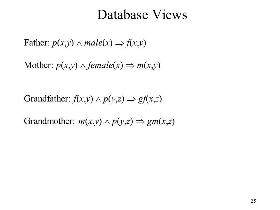 25 Database Views Father: p(x,y) male(x) f(x,y) Mother: p(x,y) female(x) m(x,y) Grandfather: f(x,y) p(y,z) gf(x,z) Grandmother: m(x,y) p(y,z) gm(x,z)