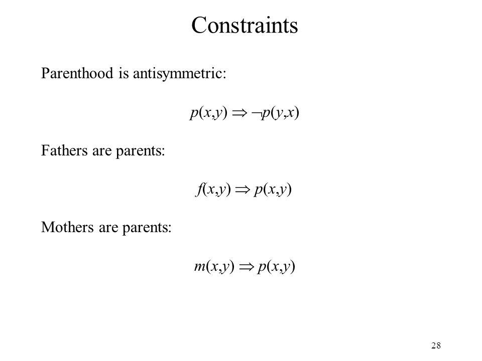 28 Constraints Parenthood is antisymmetric: p(x,y) p(y,x) Fathers are parents: f(x,y) p(x,y) Mothers are parents: m(x,y) p(x,y)