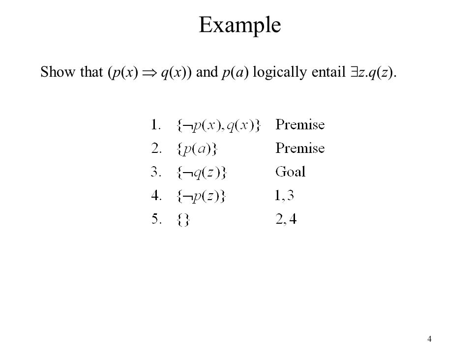 4 Example Show that (p(x) q(x)) and p(a) logically entail z.q(z).