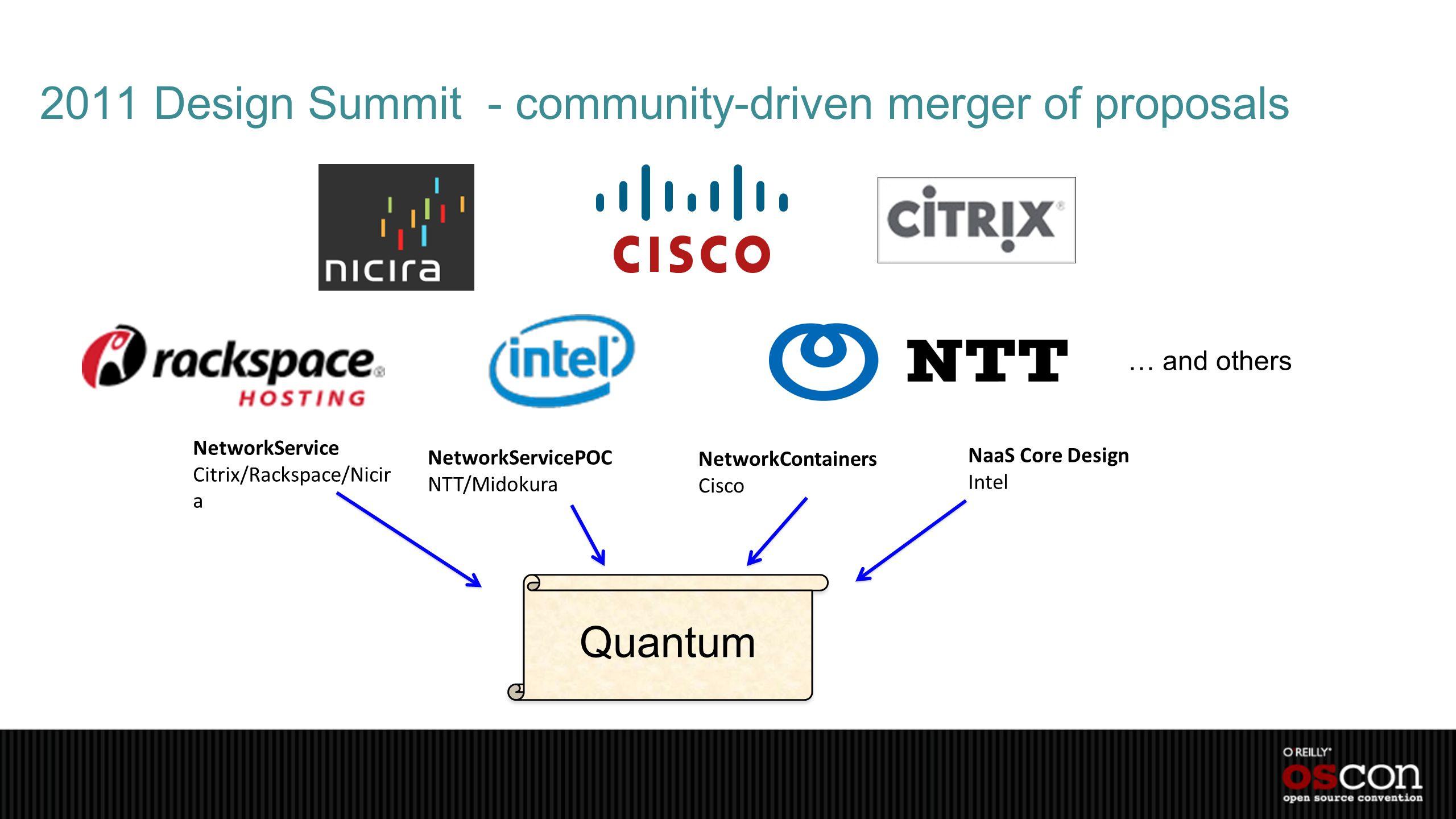2011 Design Summit - community-driven merger of proposals NetworkServicePOC NTT/Midokura NetworkContainers Cisco NetworkService Citrix/Rackspace/Nicir
