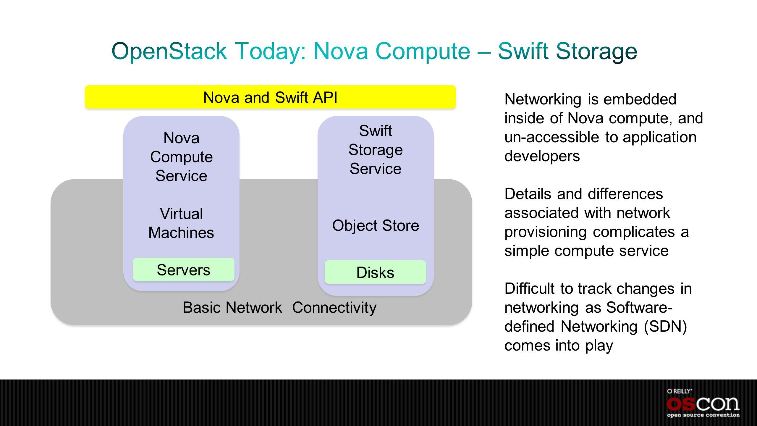 Nova Compute Service Virtual Machines Nova Compute Service Virtual Machines Swift Storage Service Object Store Swift Storage Service Object Store Basi