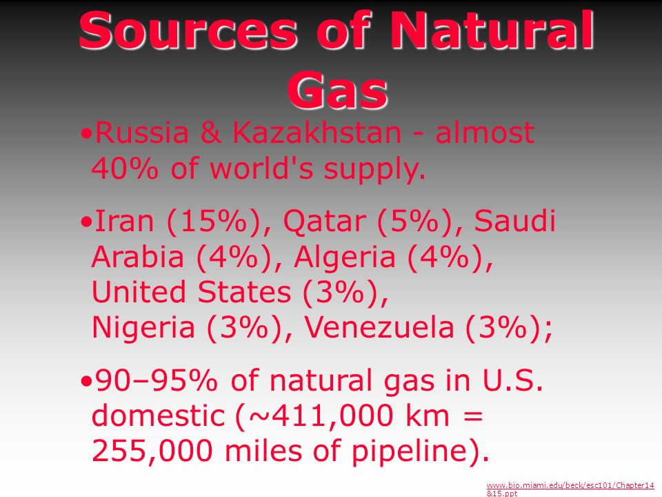 Sources of Natural Gas Russia & Kazakhstan - almost 40% of world's supply. Iran (15%), Qatar (5%), Saudi Arabia (4%), Algeria (4%), United States (3%)