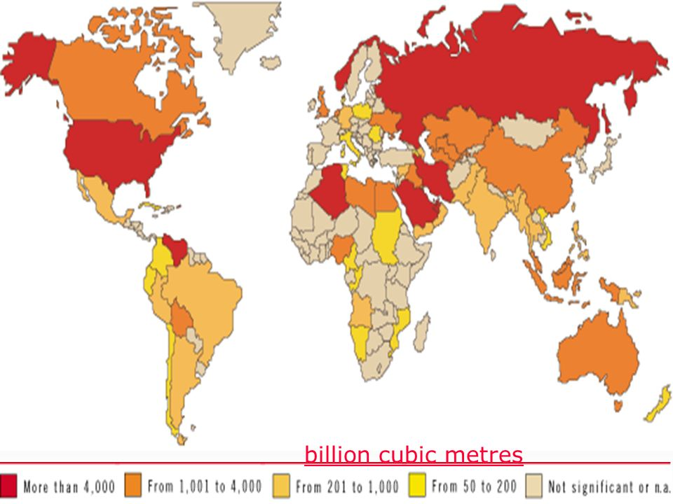 billion cubic metres