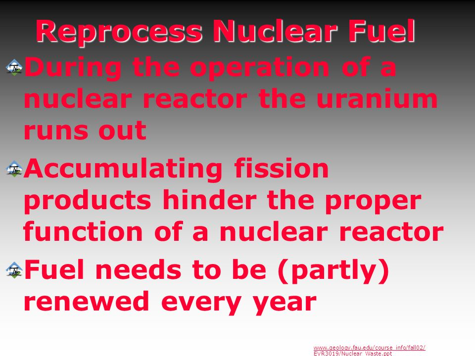 Reprocess Nuclear Fuel During the operation of a nuclear reactor the uranium runs out Accumulating fission products hinder the proper function of a nu