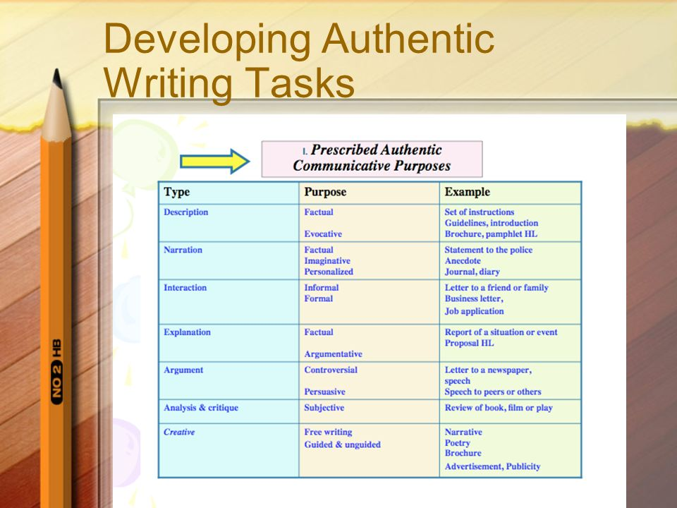 Developing Authentic Writing Tasks