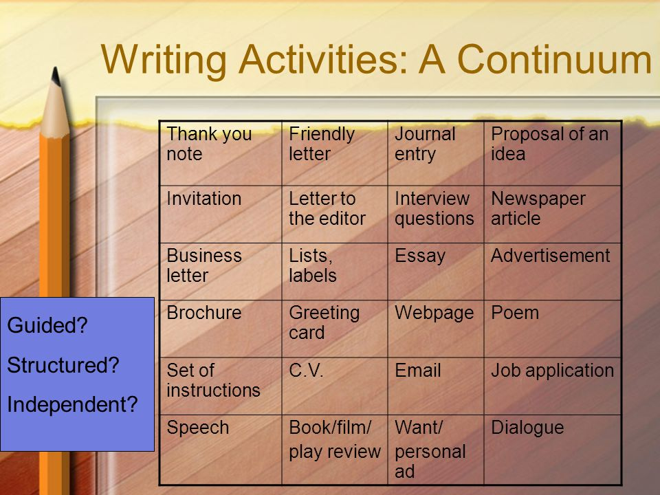 Writing Activities: A Continuum Thank you note Friendly letter Journal entry Proposal of an idea InvitationLetter to the editor Interview questions Ne