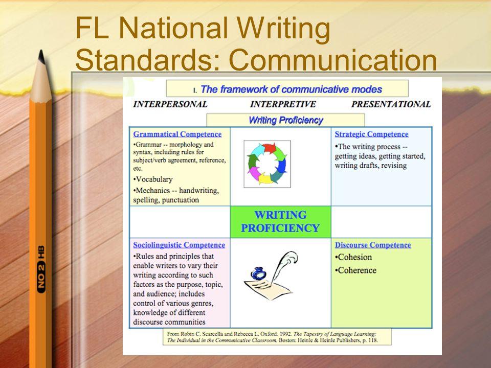 FL National Writing Standards: Communication