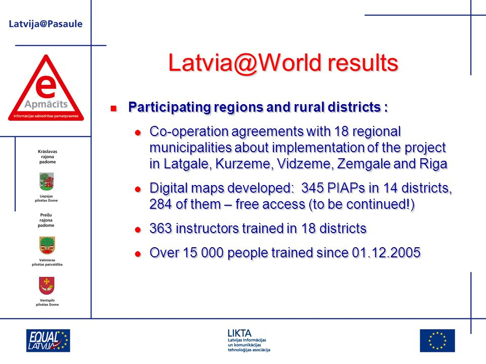 results Participating regions and rural districts : Participating regions and rural districts : Co-operation agreements with 18 regional municipalities about implementation of the project in Latgale, Kurzeme, Vidzeme, Zemgale and Riga Co-operation agreements with 18 regional municipalities about implementation of the project in Latgale, Kurzeme, Vidzeme, Zemgale and Riga Digital maps developed: 345 PIAPs in 14 districts, 284 of them – free access (to be continued!) Digital maps developed: 345 PIAPs in 14 districts, 284 of them – free access (to be continued!) 363 instructors trained in 18 districts 363 instructors trained in 18 districts Over people trained since Over people trained since