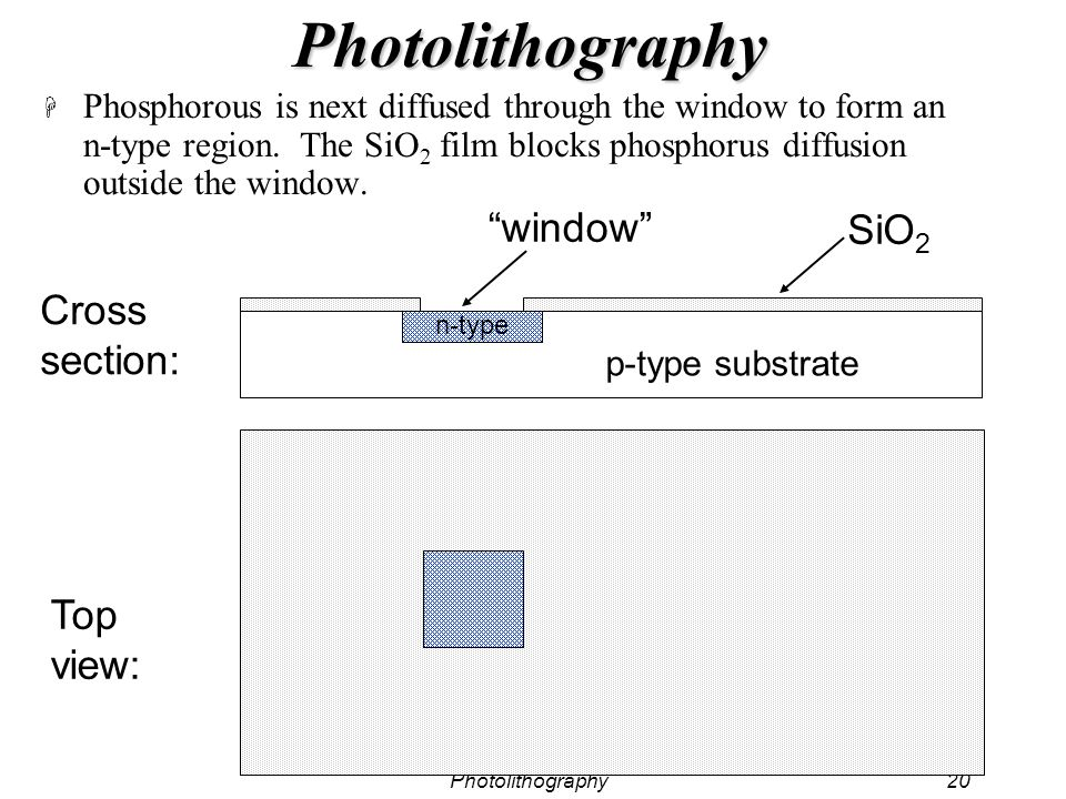 Photolithography20 Photolithography H Phosphorous is next diffused through the window to form an n-type region. The SiO 2 film blocks phosphorus diffu
