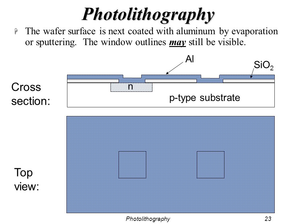 Photolithography23 Photolithography H The wafer surface is next coated with aluminum by evaporation or sputtering. The window outlines may still be vi