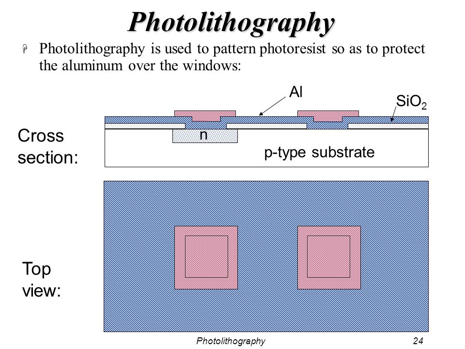 Photolithography24 Photolithography H Photolithography is used to pattern photoresist so as to protect the aluminum over the windows: Al SiO 2 n p-typ