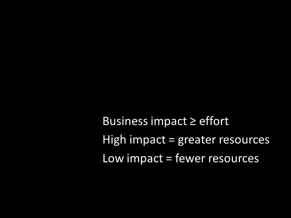 Business impact effort High impact = greater resources Low impact = fewer resources