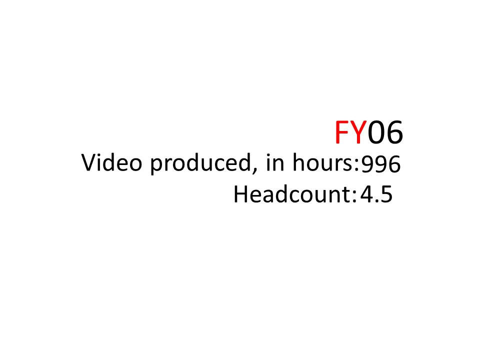 Video produced, in hours: Headcount: FY06 996 4.5