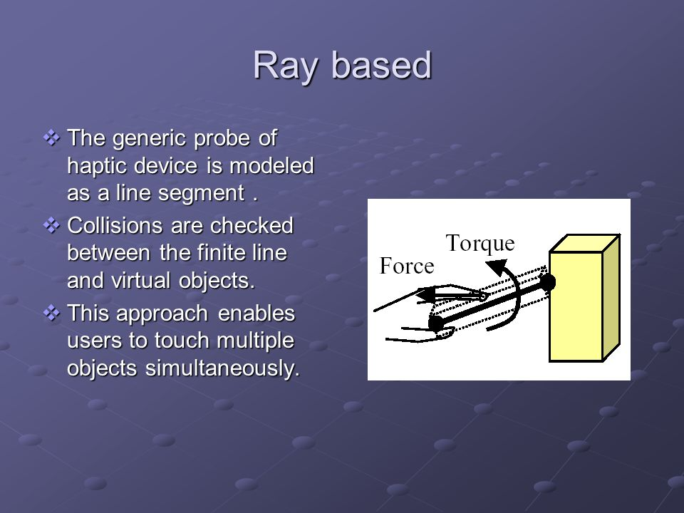 Ray based The generic probe of haptic device is modeled as a line segment. The generic probe of haptic device is modeled as a line segment. Collisions