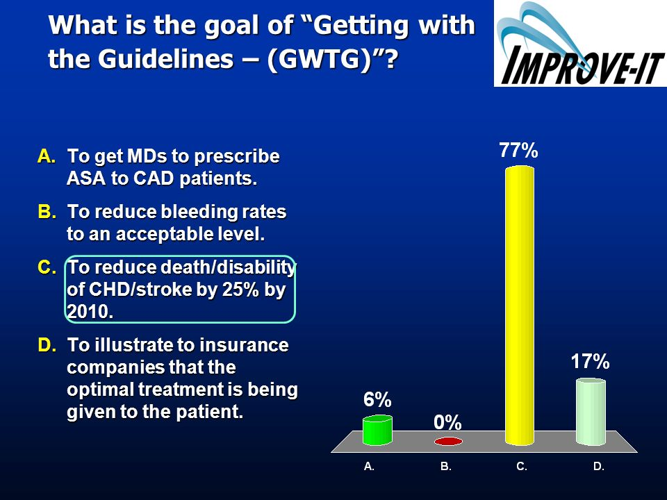 What is the goal of Getting with the Guidelines – (GWTG)? A.To get MDs to prescribe ASA to CAD patients. B.To reduce bleeding rates to an acceptable l