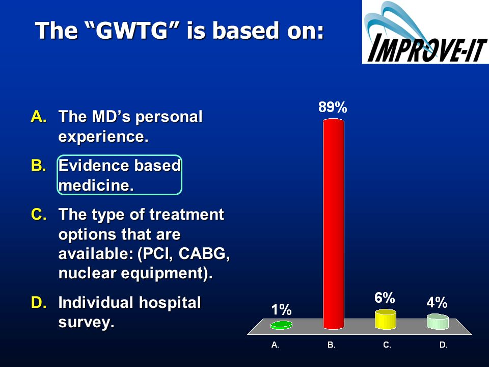 The GWTG is based on: A.The MDs personal experience. B.Evidence based medicine. C.The type of treatment options that are available: (PCI, CABG, nuclea