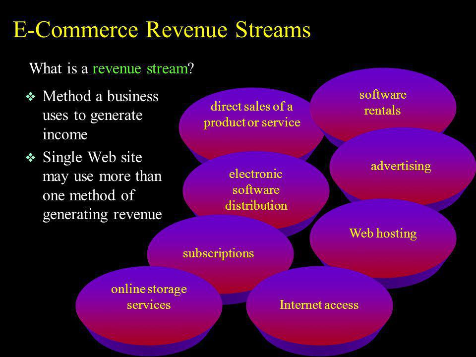 E-Commerce Revenue Streams What is a revenue stream? v Method a business uses to generate income v Single Web site may use more than one method of gen