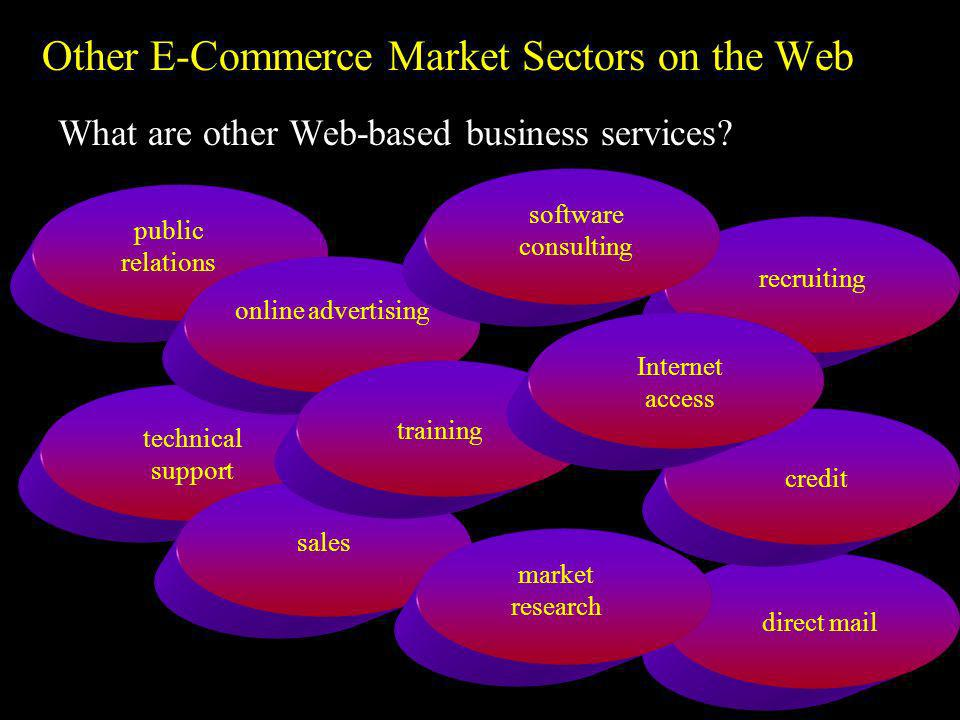 technical support Other E-Commerce Market Sectors on the Web What are other Web-based business services? public relations online advertising direct ma