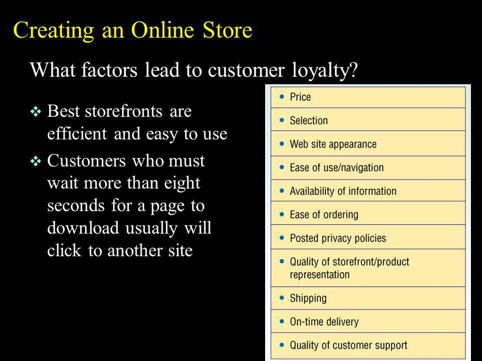 Creating an Online Store What factors lead to customer loyalty? v Best storefronts are efficient and easy to use v Customers who must wait more than e