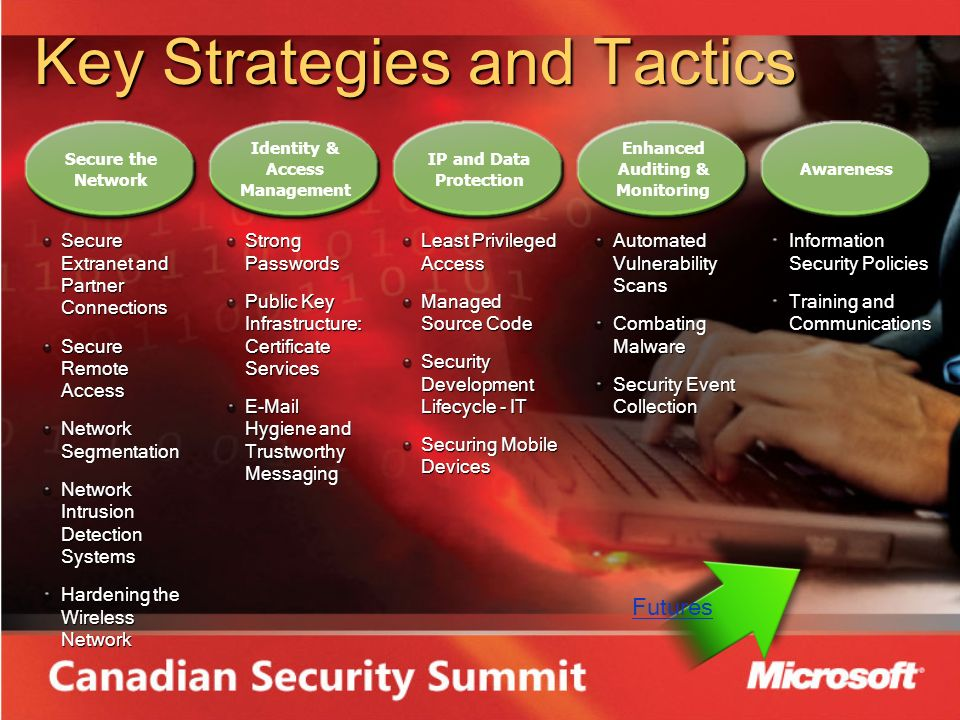 Key Strategies and Tactics Secure Extranet and Partner Connections Secure Remote Access Network Segmentation Network Intrusion Detection Systems Harde