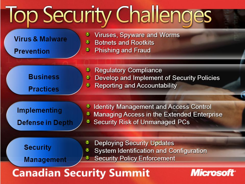 Viruses, Spyware and Worms Botnets and Rootkits Phishing and Fraud Deploying Security Updates System Identification and Configuration Security Policy Enforcement Identity Management and Access Control Managing Access in the Extended Enterprise Security Risk of Unmanaged PCs Regulatory Compliance Develop and Implement of Security Policies Reporting and Accountability Virus & Malware Prevention Business Practices Implementing Defense in Depth Security Management