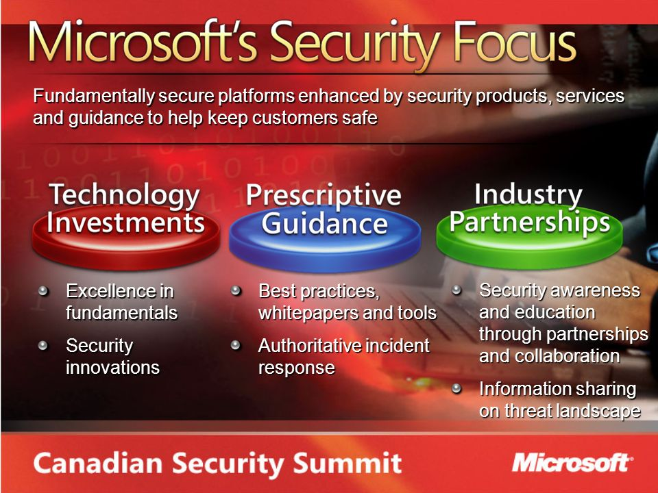 Fundamentally secure platforms enhanced by security products, services and guidance to help keep customers safe Excellence in fundamentals Security innovations Best practices, whitepapers and tools Authoritative incident response Security awareness and education through partnerships and collaboration Information sharing on threat landscape