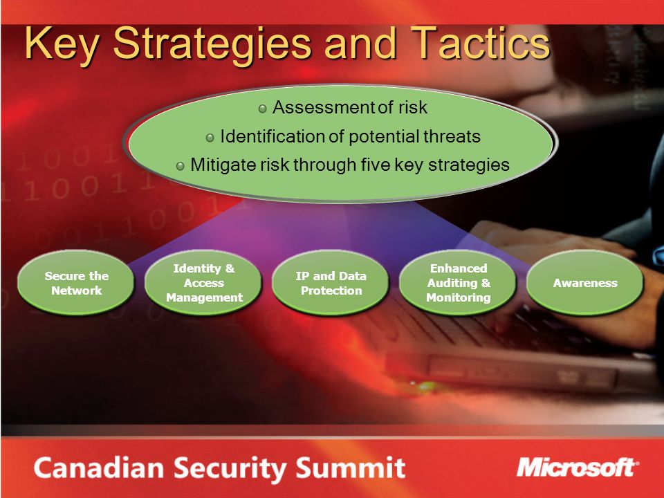 Key Strategies and Tactics Assessment of risk Identification of potential threats Mitigate risk through five key strategies Identity & Access Management IP and Data Protection Secure the Network Enhanced Auditing & Monitoring Awareness