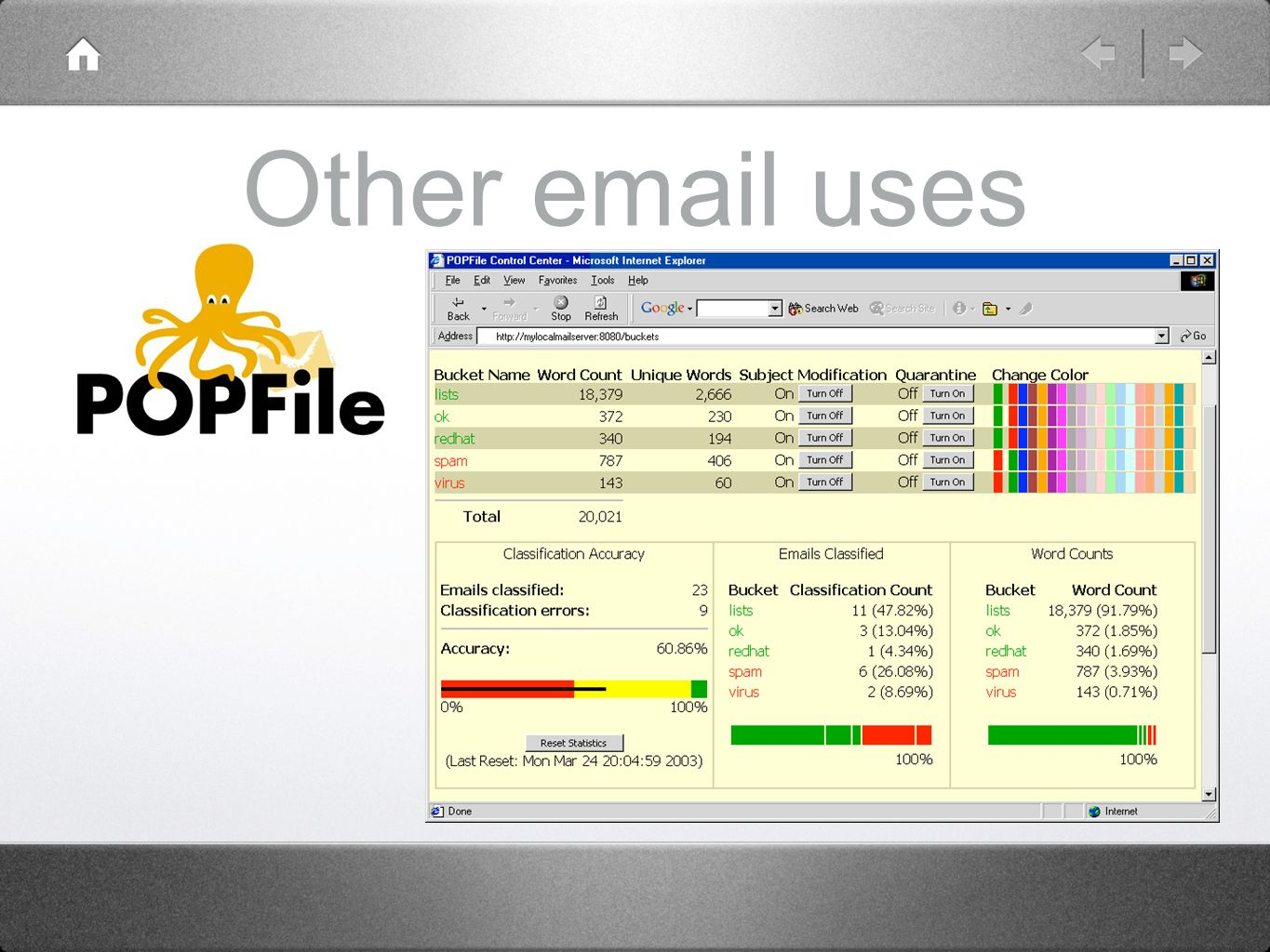 Other email uses